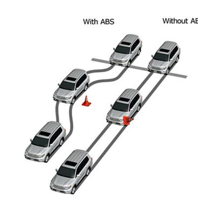 Frenos ABS Multiterreno   Sus frenos antibloqueo multiterreno, con distribución electrónica del frenado, regulan la presión de los frenos sobre cada rueda según el tipo de terreno.
