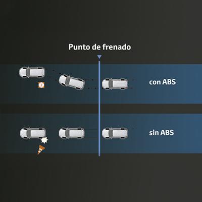 FRENOS ABS CON EBD Y BA   Frenos con sistema antibloqueo, distribución de la fuerza y asistencia de frenado de emergencia.