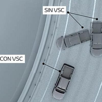 VSC (CONTROL DE ESTABILIDAD VEHICULAR)   Ayuda a mantener la estabilidad direccional al virar sobre superficies irregulares con baja tracción o en pisos resbaladizos, para recuperar la adherencia y el control del vehículo.