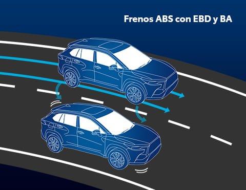 FRENOS ABS CON EBD Y BA Frenos antibloqueo (ABS) con distribución electrónica de frenado (EBD) y asistencia al frenado (BA) que te brindarán mayor control y seguridad ante cualquier percance en la ruta.